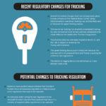 brochure how trump is changing the trucking industry Queener Law