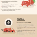 brochure tire blowouts and truck accidents Queener Law